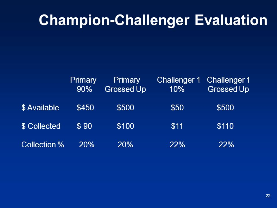 Champion-Challenger Evaluation