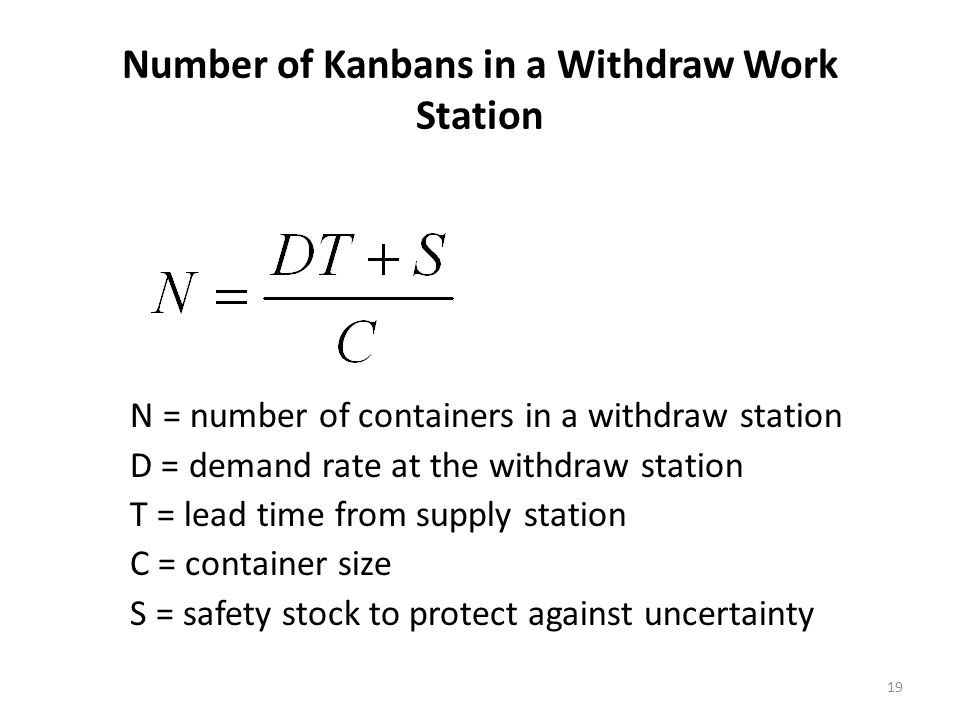 Number of Kanbans in a Withdraw Work Station