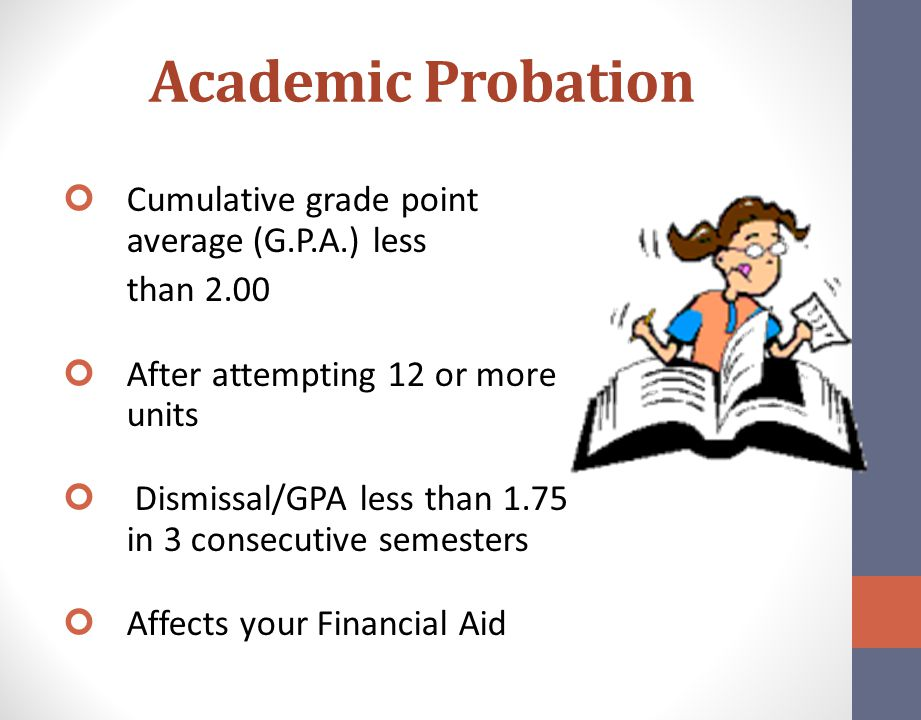Academic Probation Cumulative grade point average (G.P.A.) less