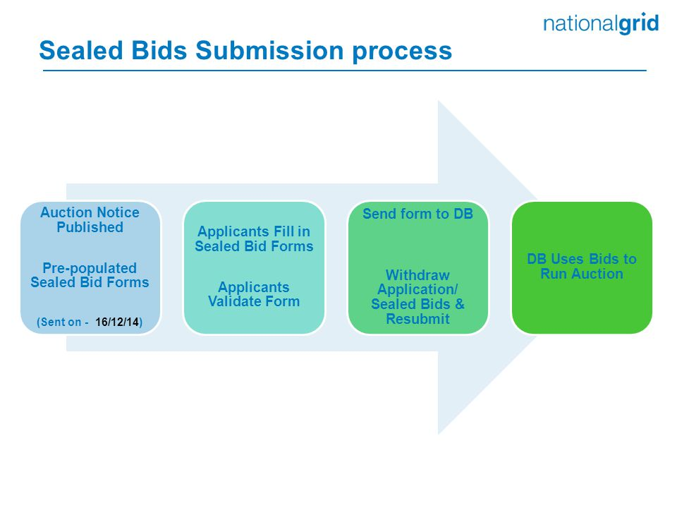 sealed bids vs competitive Sealed bids vs competitive proposals sealed bidding and competitive proposals have their advantages and disadvantages for private contractors.