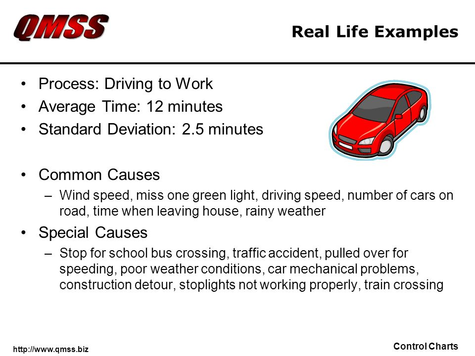 Process: Driving to Work Average Time: 12 minutes
