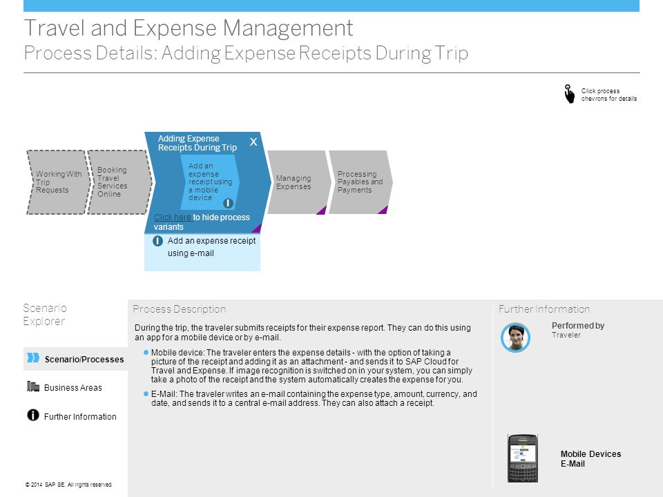 Travel and Expense Management Process Details: Adding Expense Receipts During Trip