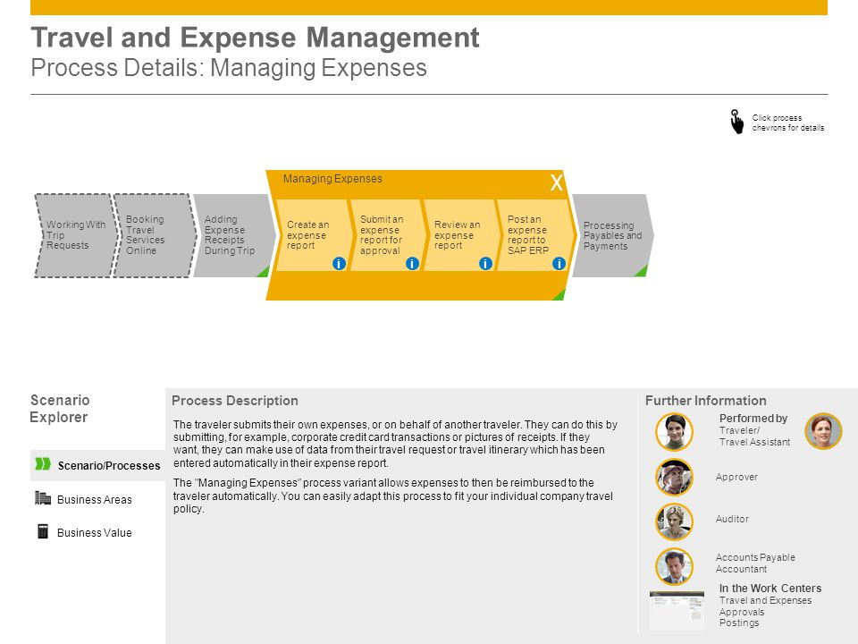 accounts payable scenario in business process Why use three way matching process in accounts payable  now take note that in a real life scenario these  in every business, why is accounts payable an .
