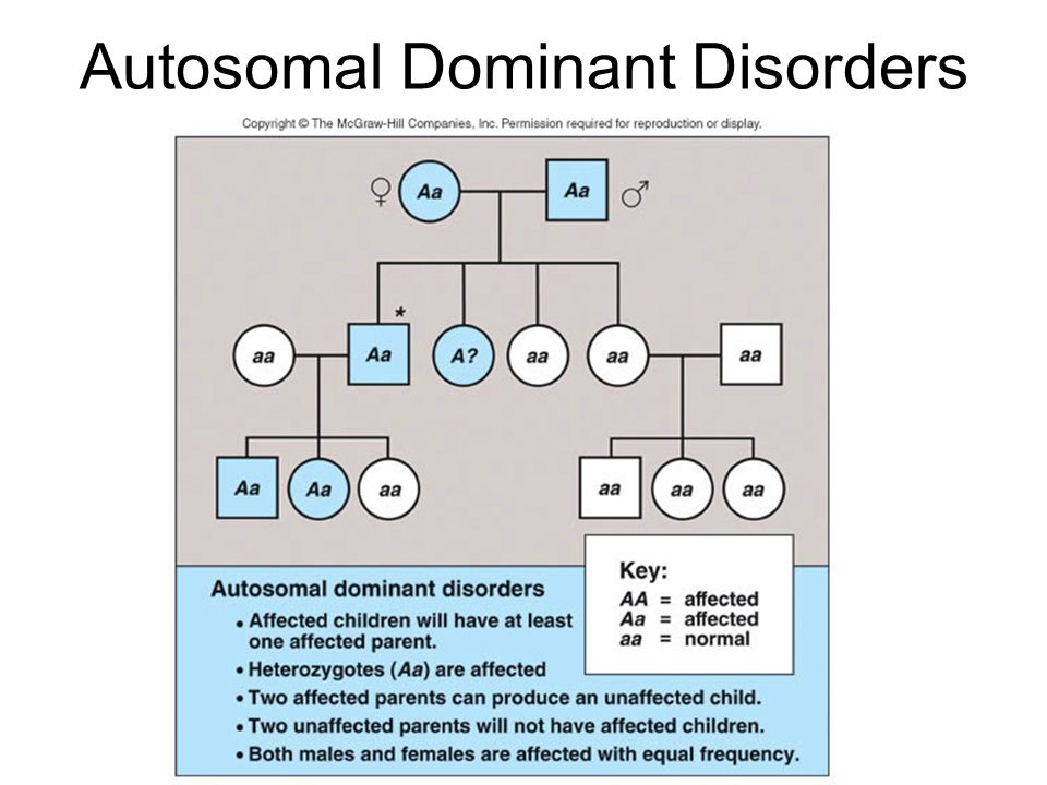 alexander s disease an autosomal dominant disorder Autosomal dominant polycystic kidney disease or adpkd is a genetic disorder this means that people have a problem in a specific gene people have about 20,000-25,000 genes in their bodies.
