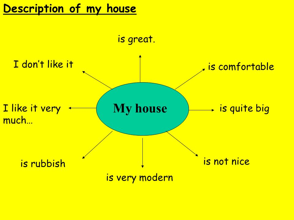 My house Description of my house is great. I don't like it