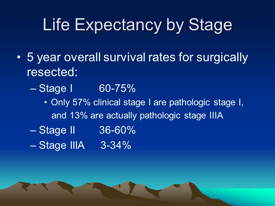 Life Expectancy by Stage