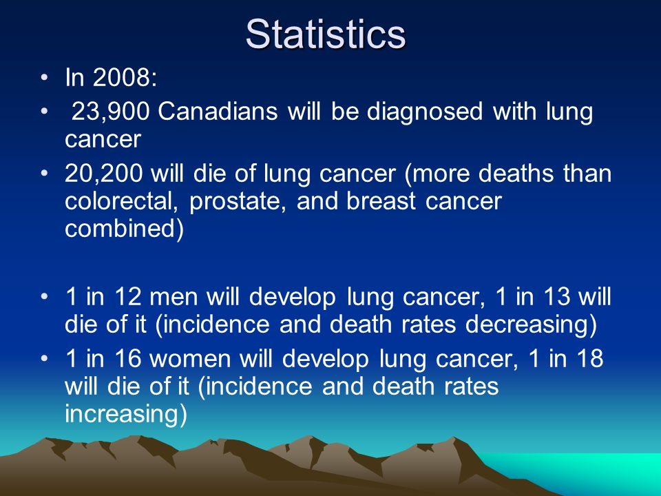 Statistics In 2008: 23,900 Canadians will be diagnosed with lung cancer.
