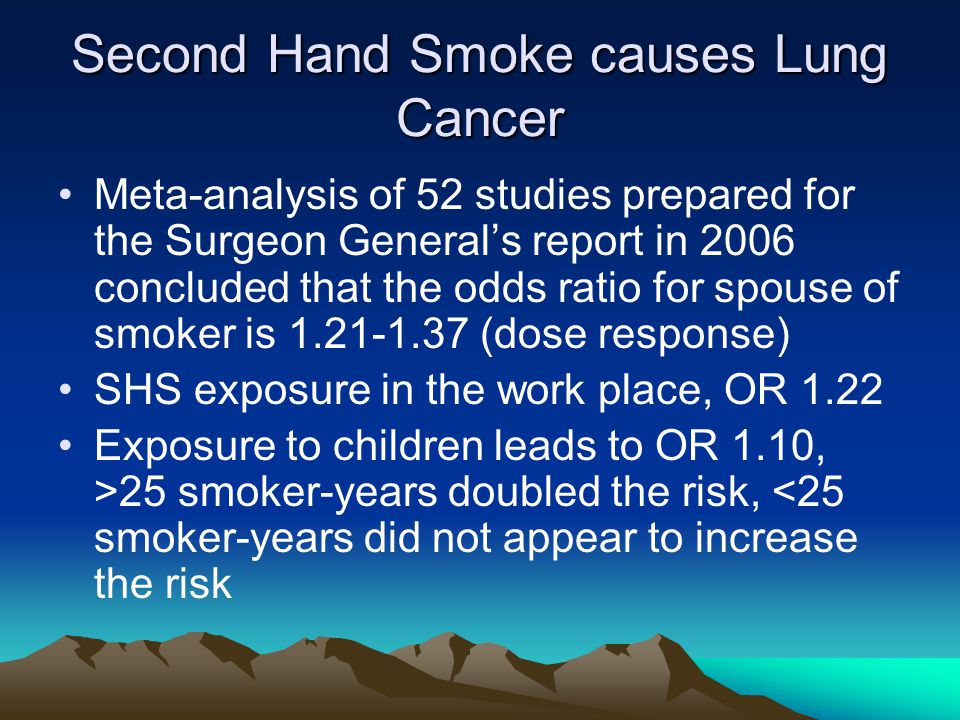 Second Hand Smoke causes Lung Cancer