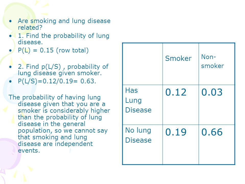 Smoker Has Lung Disease No lung