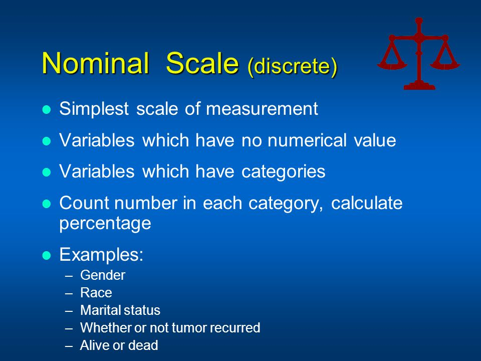 Nominal Scale (discrete)