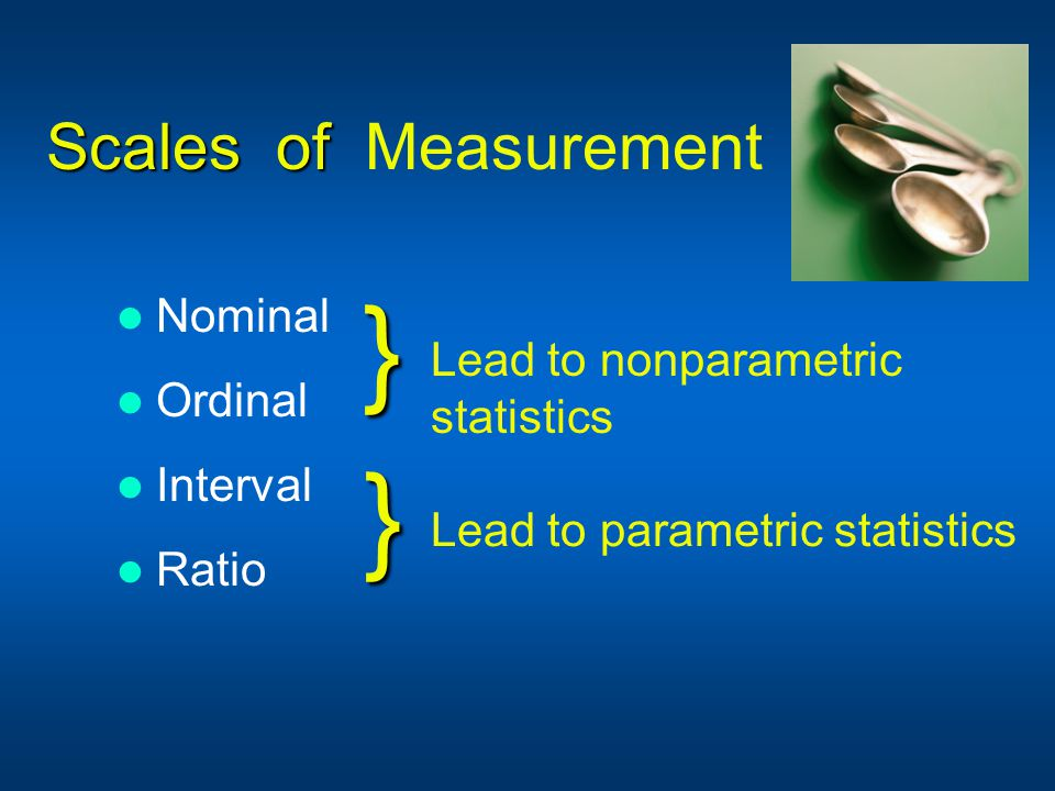 } } Scales of Measurement Nominal Ordinal