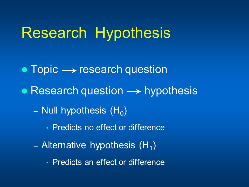 Research Hypothesis Topic research question