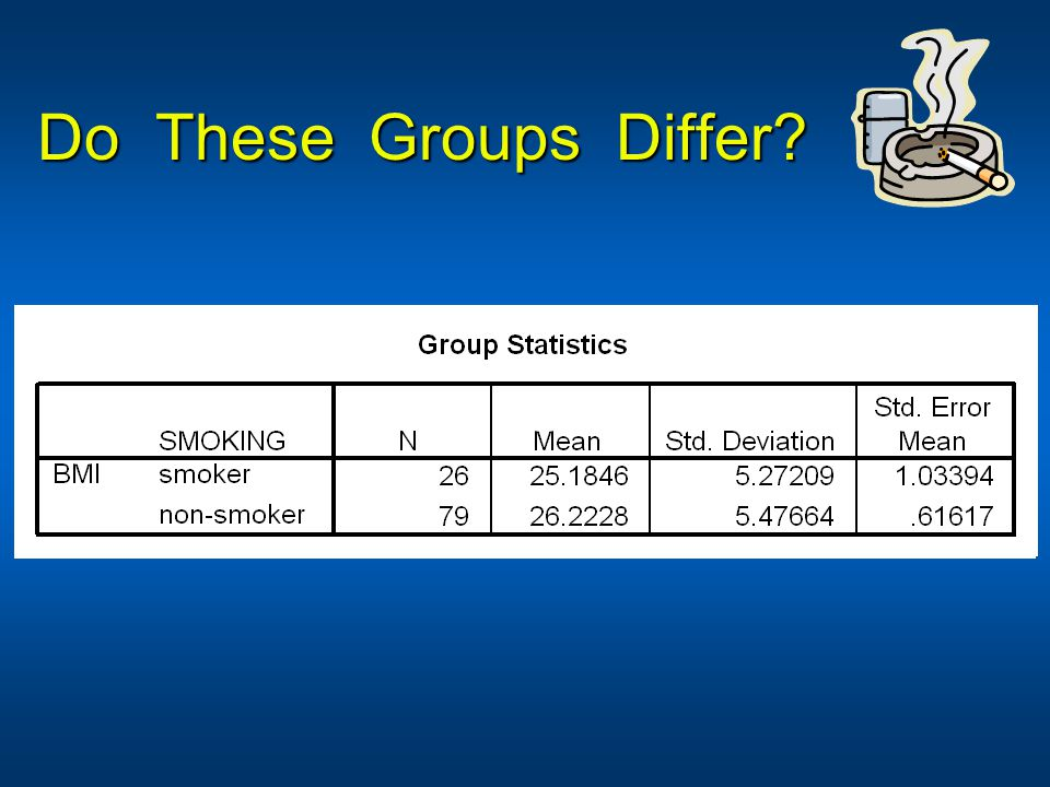 Do These Groups Differ