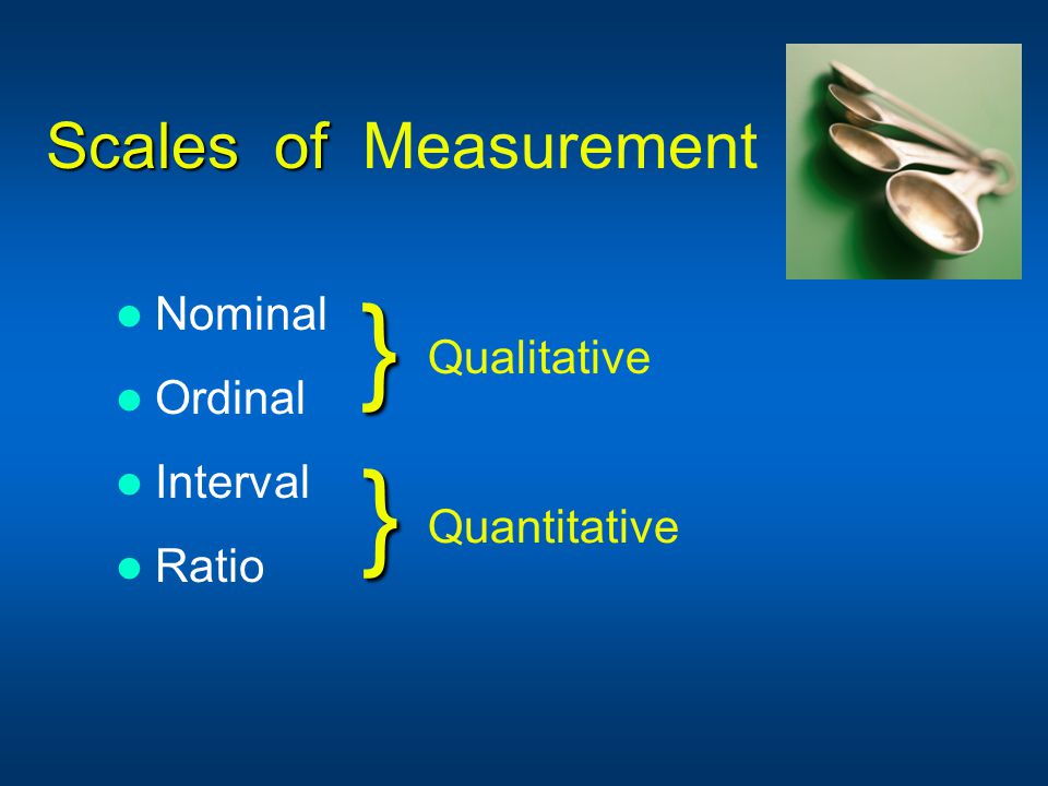 } } Scales of Measurement Nominal Ordinal Qualitative Interval Ratio