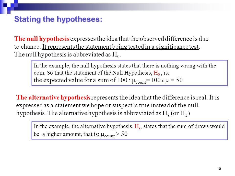 Stating the hypotheses: