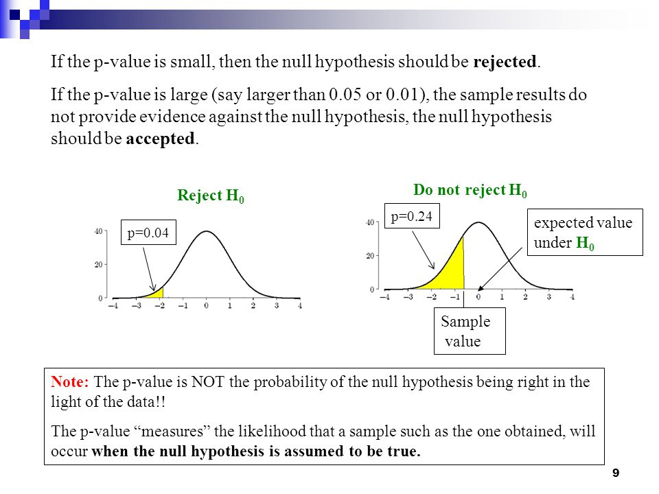 If the p-value is small, then the null hypothesis should be rejected.