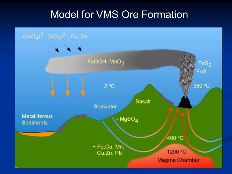 Volcanogenic Massive Sulphide Vms Deposits Ppt Video