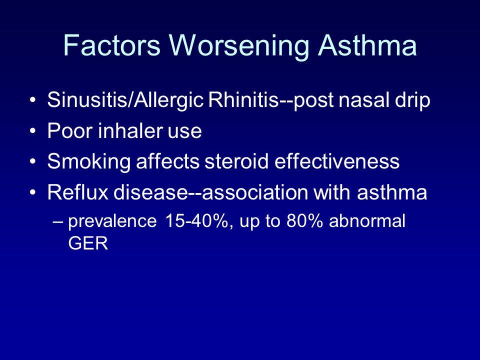 steroid inhaler for post viral cough
