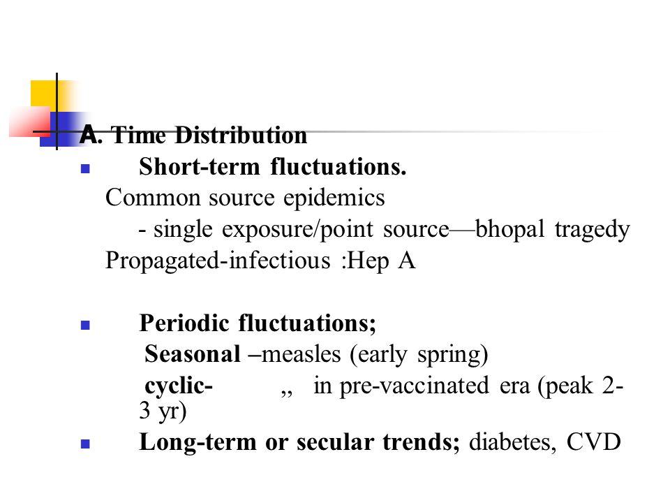Lect 1 Intro to Epi | Epidemiology | Environmental Social ...