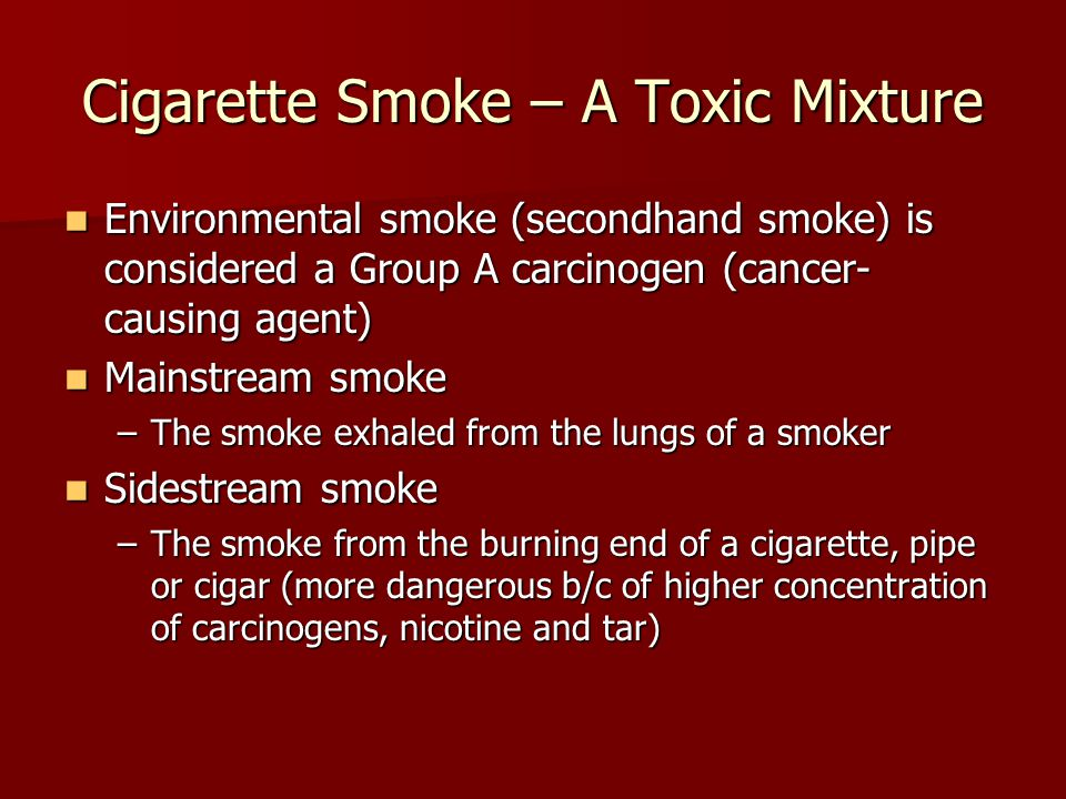 Cigarette Smoke – A Toxic Mixture