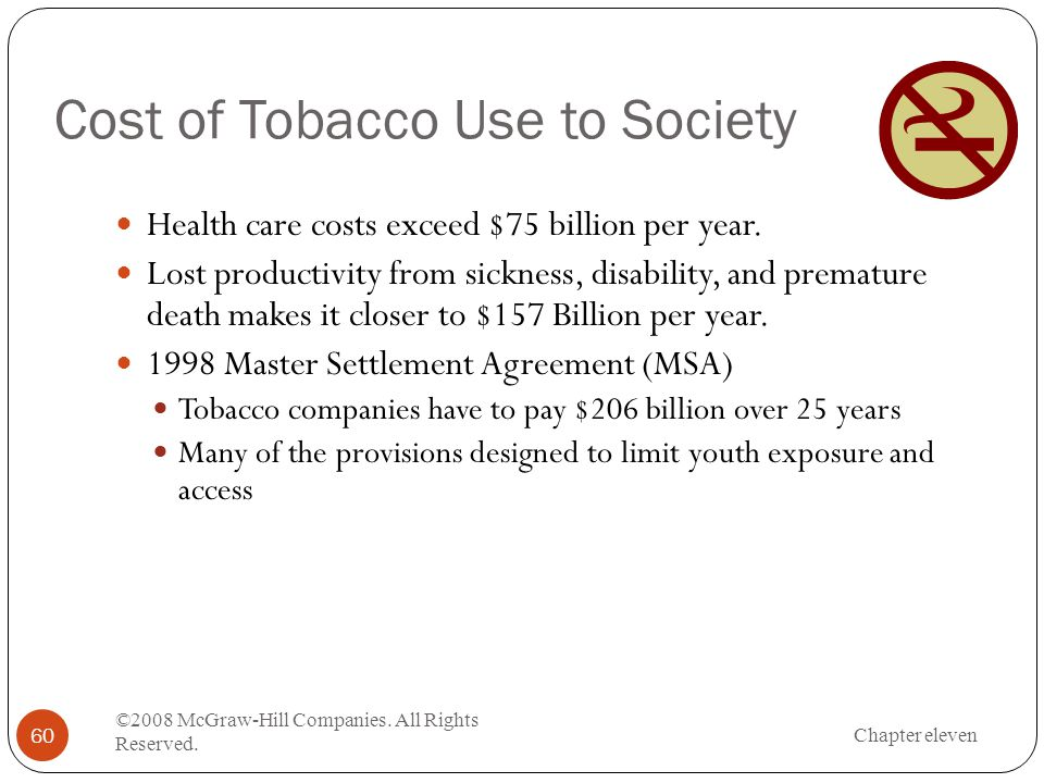 Tobacco  Ppt Download