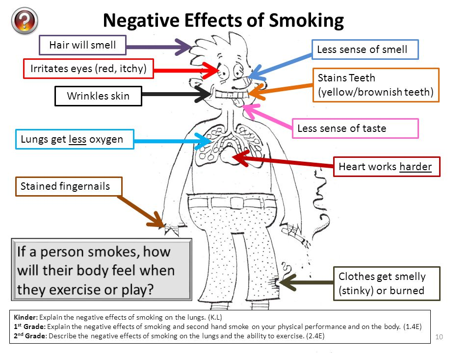 the negative effects of smoking to smokers and nonsmokers Kenneth j mukamal, md k enneth  opposite effects of cigarette smoking on some risk  either by mathematical adjustment or by examining smokers and nonsmokers.