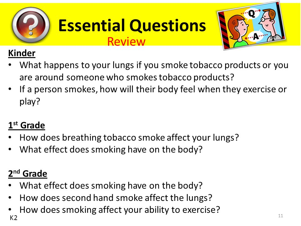 smoking affects on people around you essay Should smoking be banned argumentative essay , feedback  a least a couple of times you said to the effect people should be made aware of the dangers of smoking.