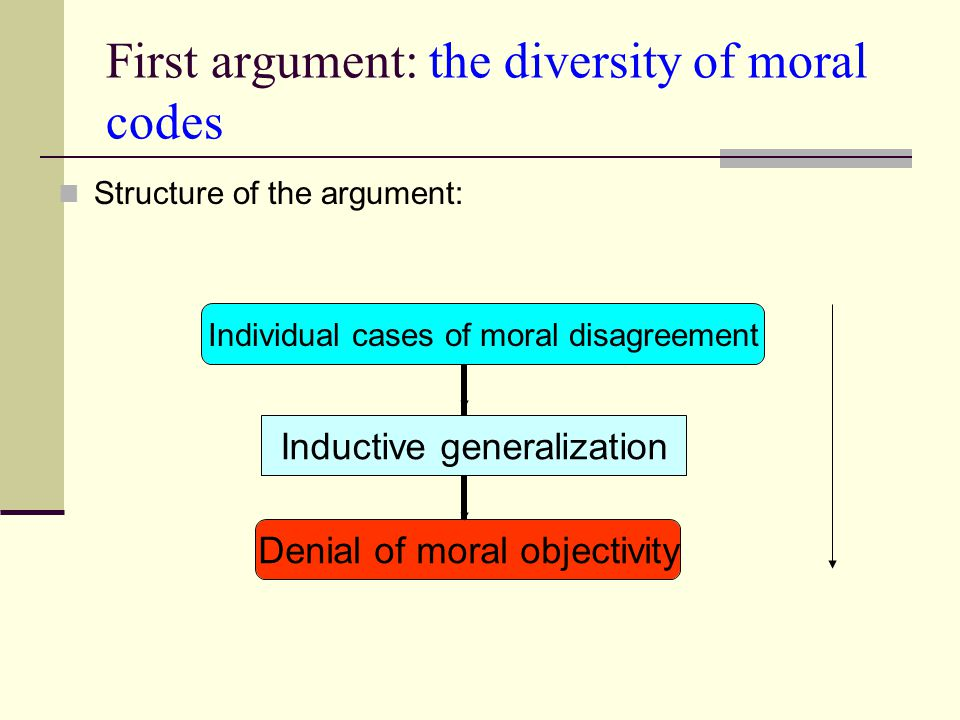 First argument: the diversity of moral codes