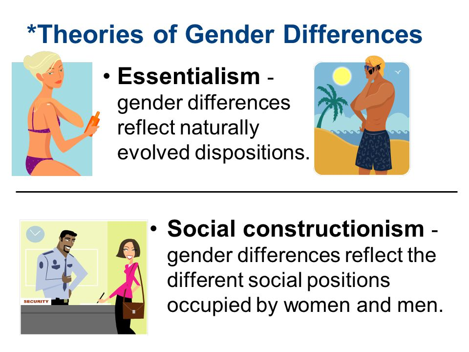 social constructionism and gender Decide for yourself whether sex always determines gender or if gender can be influenced by outside forces.