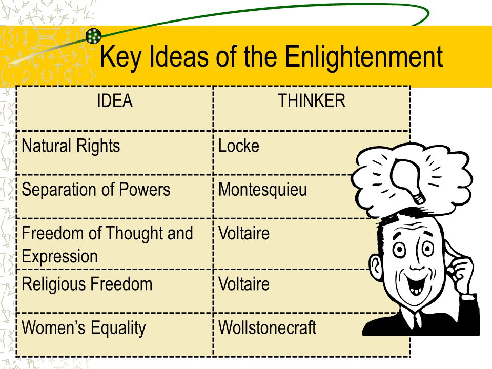 enlightment and the freedom of thought The great awakening, the enlightenment,  of reason and knowledge that encompass the logical thought of this movement the enlightenment.