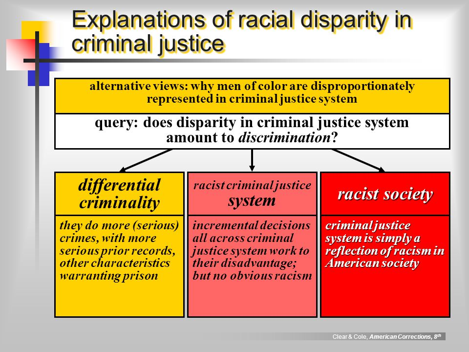 the issues of racial disparity and racial profiling in the criminal justice system in america Racism may well be the biggest crime in the criminal legal system as proof of racial profiling continues 18 examples of racism in the criminal legal.