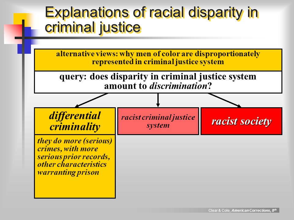 discrimination in the criminal justice system