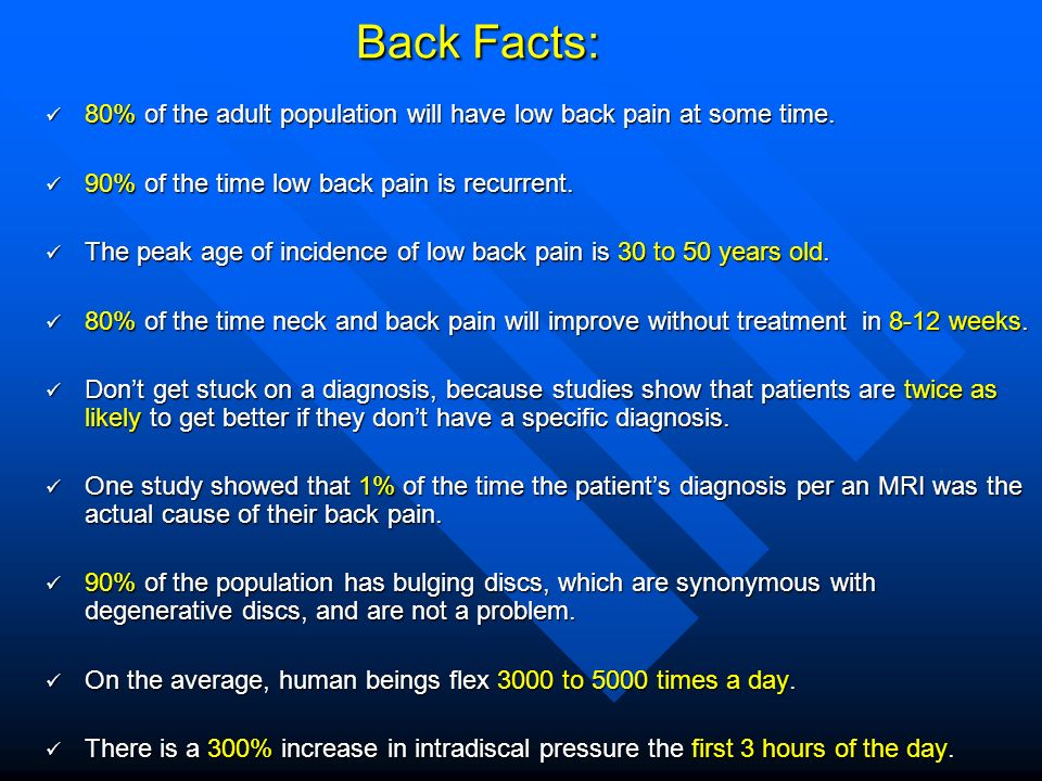Back Facts: 80% of the adult population will have low back pain at some time. 90% of the time low back pain is recurrent.
