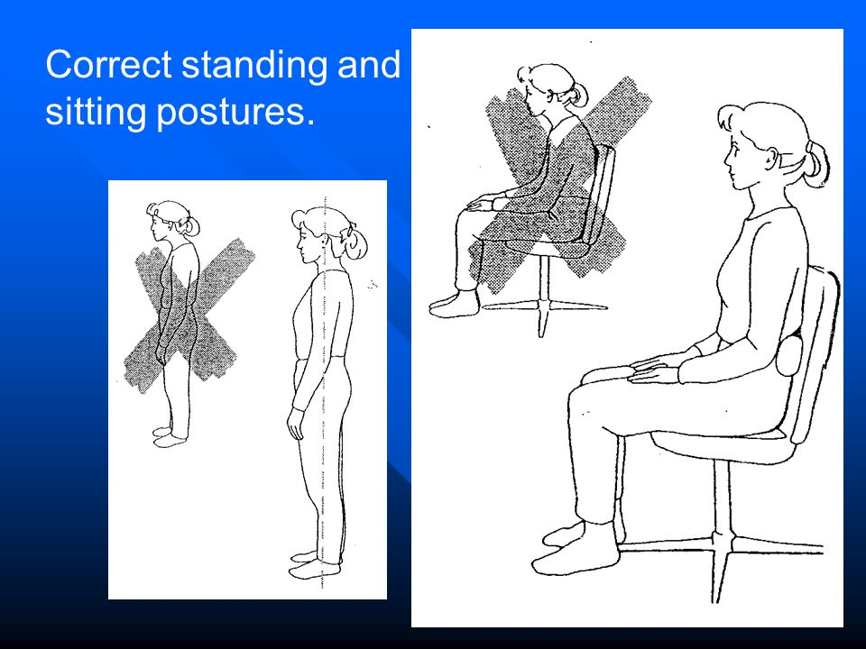 Correct standing and sitting postures.