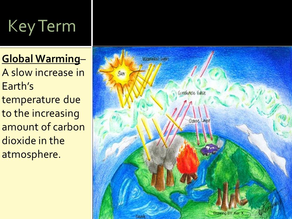 Key Term Global Warming– A slow increase in Earth's temperature due to the increasing amount of carbon dioxide in the atmosphere.