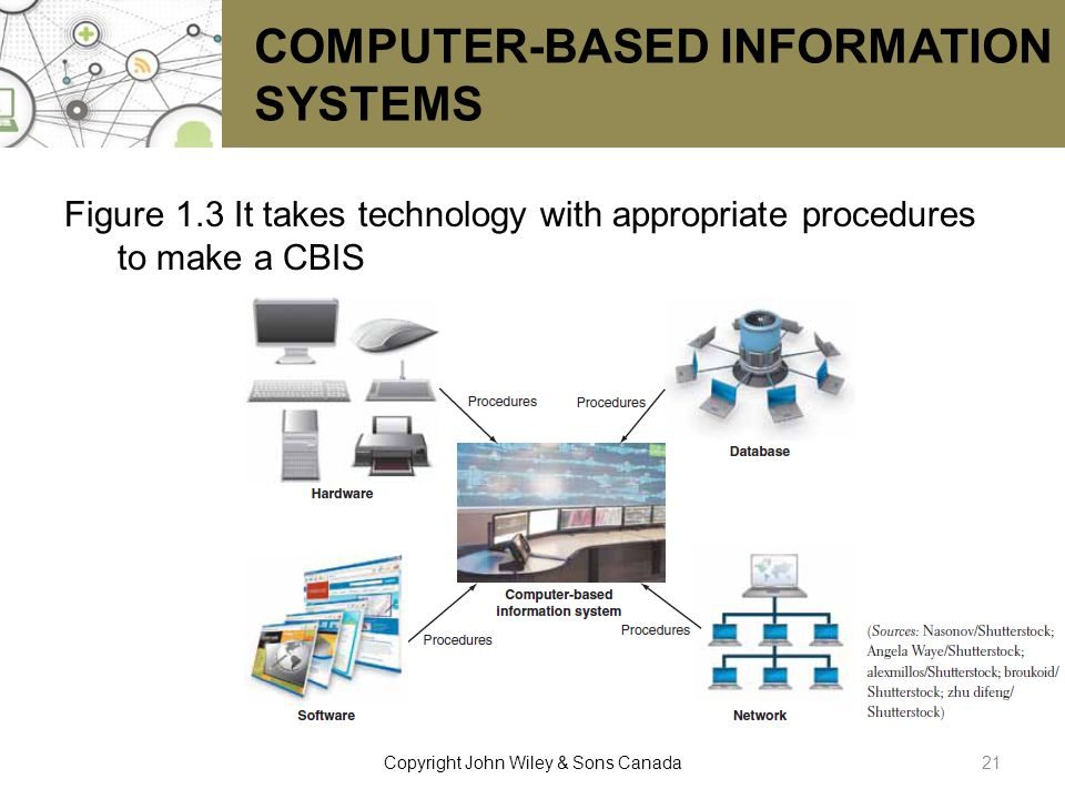 computer based information system Information systems: definitions and components what is an information  system information system has been defined in terms of two perspectives: one.