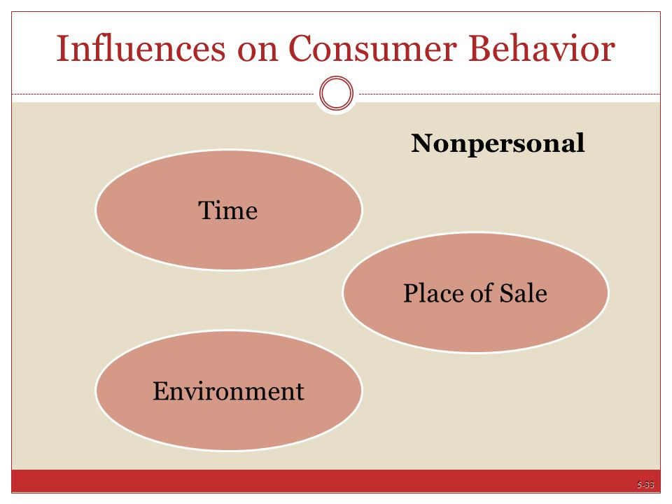 socialcultural influences on consumer behavior Psychological factors influencing consumer behavior definition: the psychological factors are the factors that talk about the psychology of an individual that drive his actions to seek.