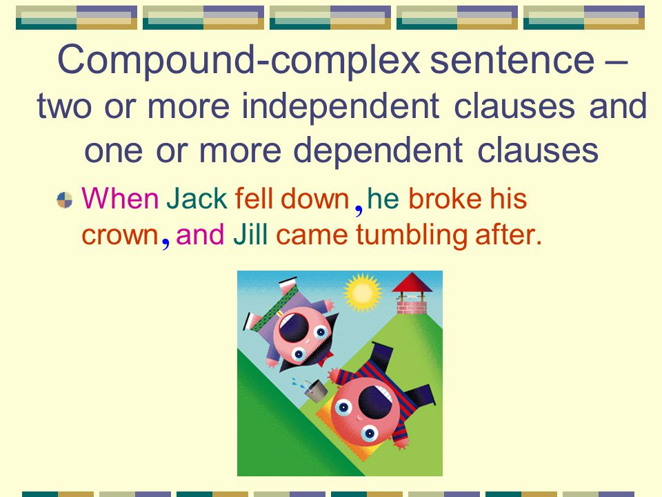 Compound-complex sentence – two or more independent clauses and one or more dependent clauses