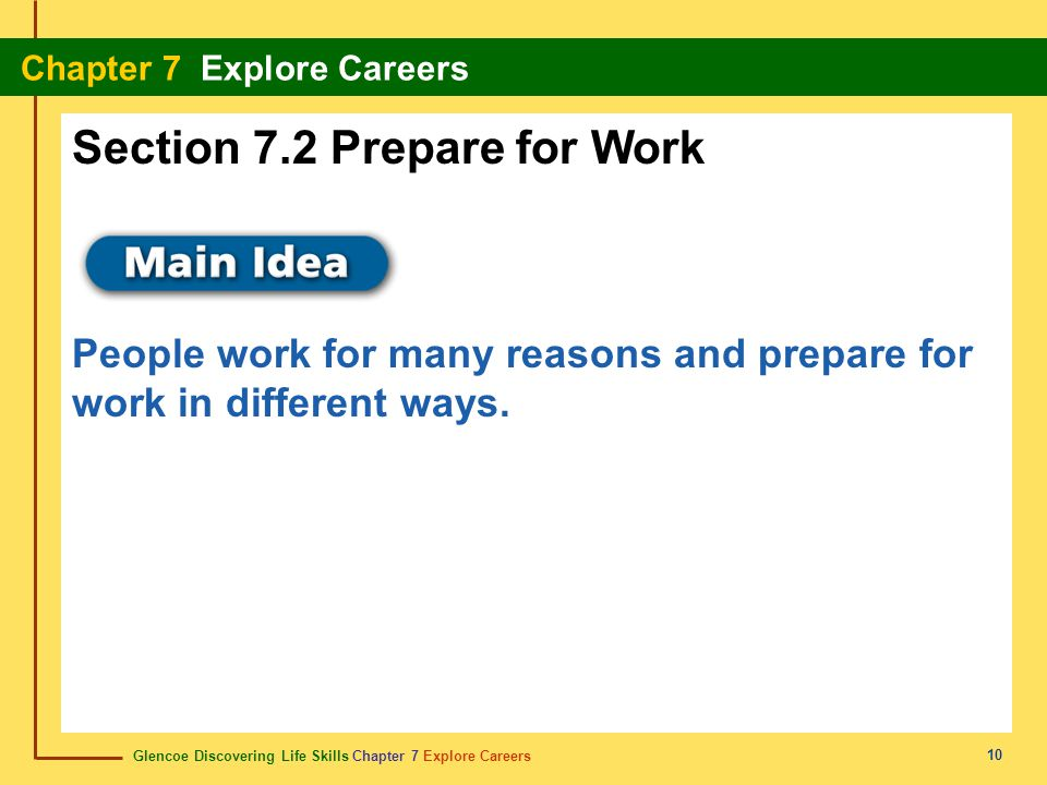 Section 7.2 Prepare for Work