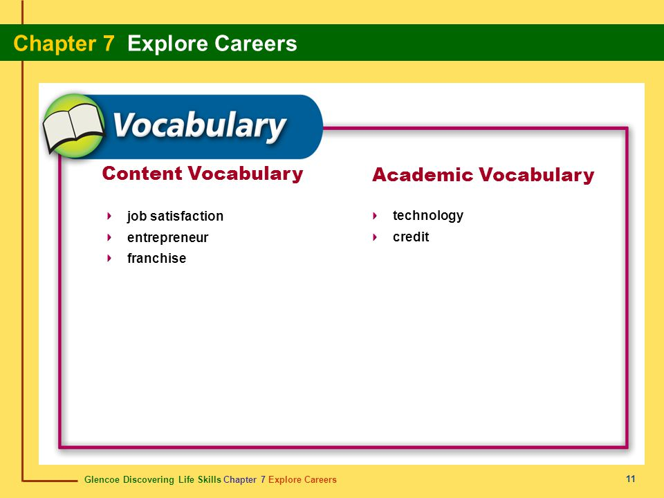 Content Vocabulary Academic Vocabulary job satisfaction entrepreneur