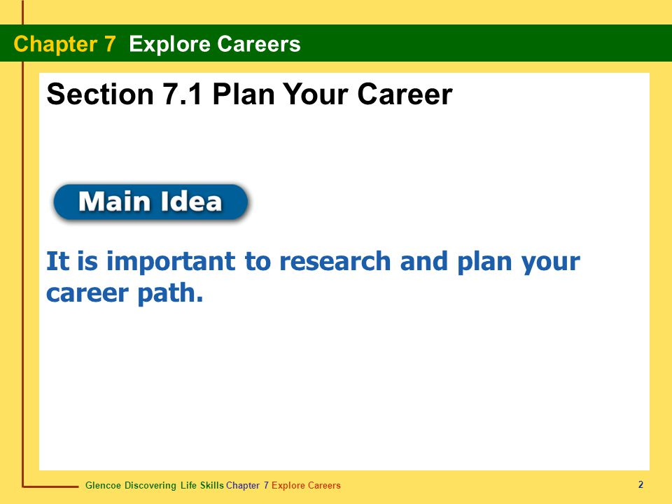 Section 7.1 Plan Your Career