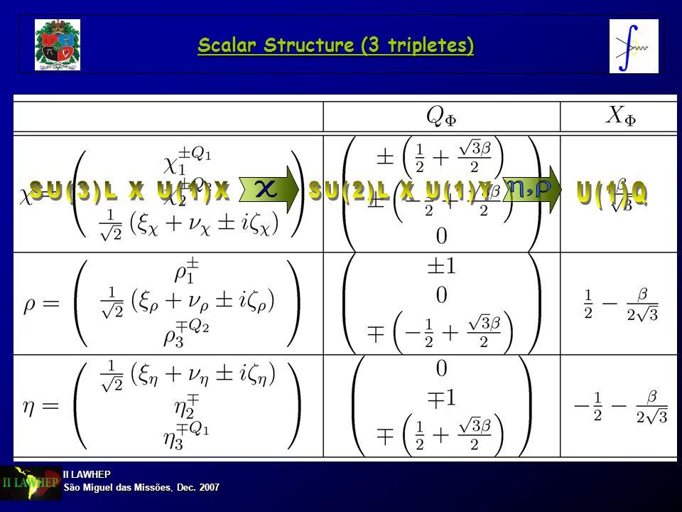 SU(3)L X U(1)X c SU(2)L X U(1)Y h,r U(1)Q