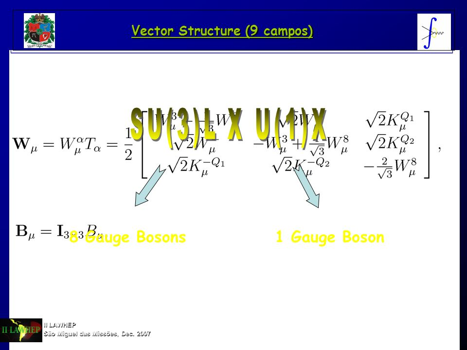 SU(3)L X U(1)X 8 Gauge Bosons 1 Gauge Boson