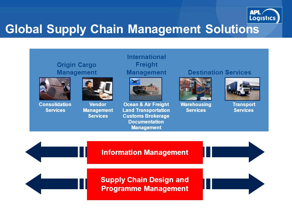 Global Supply Chain Management Solutions