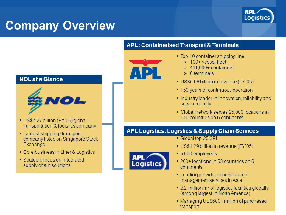 Company Overview APL: Containerised Transport & Terminals