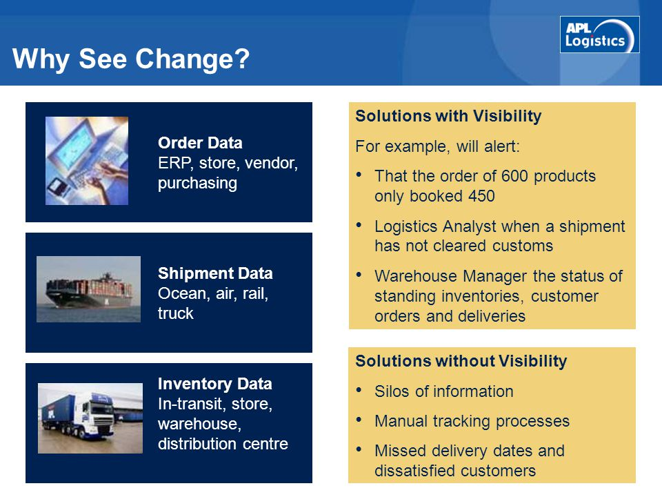 Why See Change Solutions with Visibility For example, will alert: