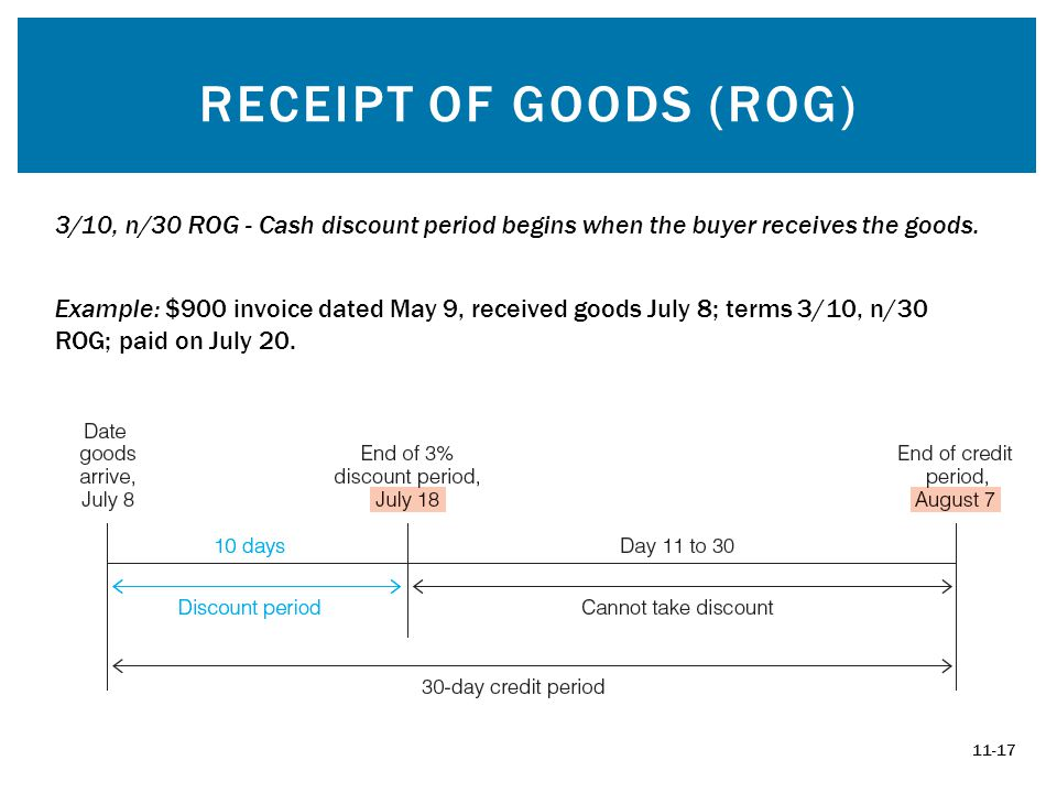 Discounts trade and cash ppt video online download Rogg discount