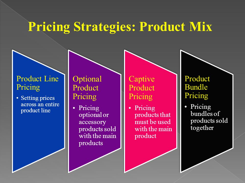 product pricing strategy Here are the first two steps toward developing an effective pricing strategy for  your small business.