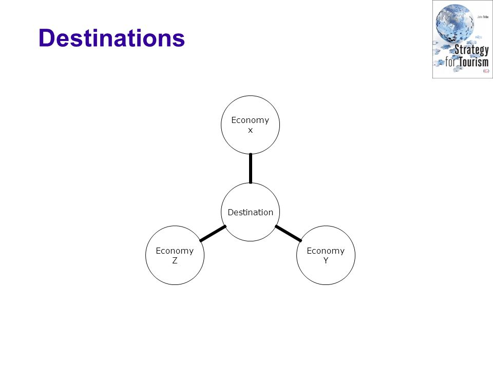 pest analysis of tour operators This paper examines the growth and structure of the uk tour-operating industry using competitive analysis models as developed by porter and more latterly thurlby it argues that after a period of aggressive consolidation through acquisitions and mergers, a situation has arisen whereby the major tour operators maintain power over buyers and.