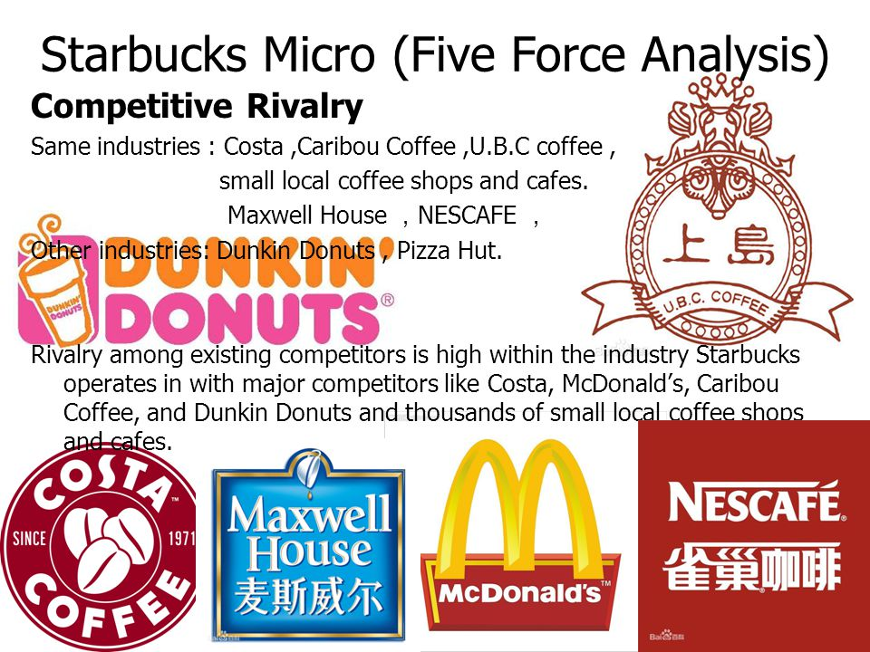 5 forces for starbucks Examine the industry position of starbucks coffee company from the perspective of the company using the porter's five forces model investing if you had invested right after starbucks' ipo (sbux.